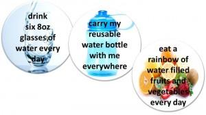 water goals
