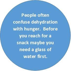 water hunger circle