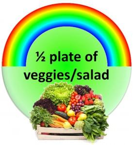 plate veggies